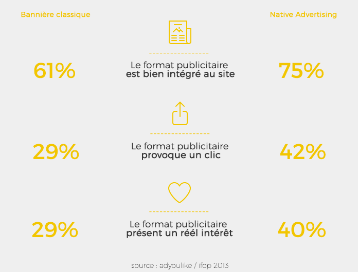 infographie-native-advertising